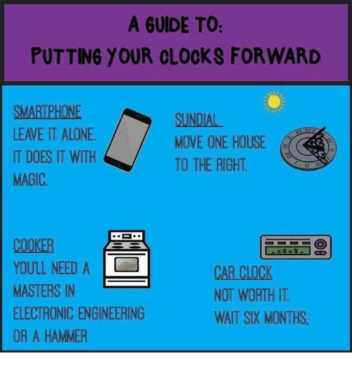 Being Alone, Clock, and Memes: A GUIDE TO  PUTTING YOUR CLOCKS FORWARD  SMARTPHONE  LEAVE IT ALONE  IT DOES IT WITH  MAGIC  SUNDIAL  MOVE ONE HOUSE  TO THE RIGHT  COOKER  YOULL NEED A  MASTERS IN  ELECTRONIC ENGINEERING  OR A HAMMER  CAR CLOCK  NOT WORTH IT  WAIT SIX MONTHS