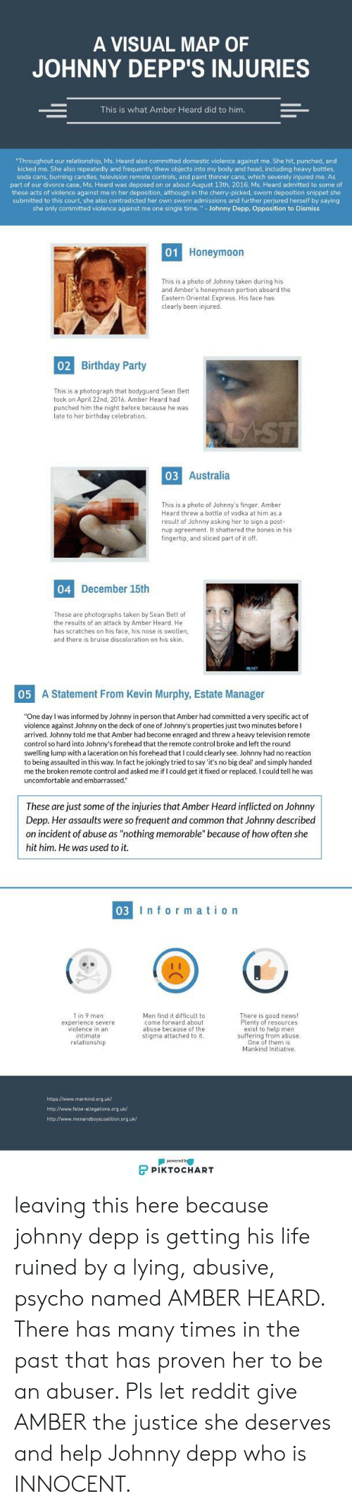 """Birthday, Bones, and Head: A VISUAL MAP OF  JOHNNY DEPP'S INJURIES  This is what Amber Heard did to him.  """"Throughout our relationship, Ms. Heard also committed domestic violence against me. She hit, punched, and  kicked me. She also repeatedly and frequently thew objects into my body and head, including heavy bottles,  oda cans, burning cand rote controls, and paint thinhier ca me. As  these acts of violence against me in her deposition, although in the cherry-picked, sworn deposition snippet she  submitted to this court, she also contradicted her own sworn admissions and further perjured herself by saying  she only committed violence against me one single time.  Johnny Depp, Opposition to Dismiss  01 Honeymoon  This is a photo of Johnny taken during his  and Amber's honeymoon portion aboard the  Eastern Oriental Express. His face has  clearly been injured.  02 Birthday Party  This is a photograph that bodyguard Sean Bett  took on April 22nd, 2016. Amber Heard had  punched him the night before because he was  late to her birthday celebration.  LAST  03 Australia  This is a photo of Johnny's finger. Amber  hottle of ed  result of Johnny asking her to sign a post-  nup agreement. It shattered the bones in his  fingertip, and sliced part of it off.  04  December 15th  These are photographs taken by Sean Bett of  the results of an attack by Amber Heard. He  has scratches on his face, his nose is swollen,  and there is bruise discoloration on his skin.  05 A Statement From Kevin Murphy, Estate Manager  """"One day I was informed by Johnny in person that Amber had committed a very specific act of  violence against Johnny on the deck of one of Johnny's properties just two minutes before I  arrived. Johnny told me that Amber had become enraged and threw a heavy television remote  control so hard into Johnny's forehead that  swelling lump with a laceration on his forehead that I could clearly see. Johnny had no reaction  to being assaulted in this way. In fact he jokingly trie"""