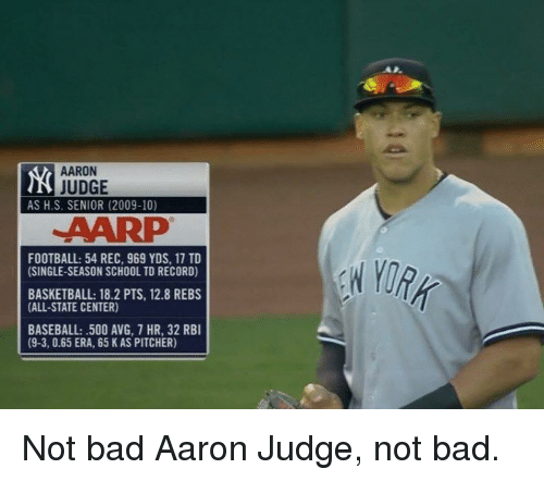 aarp: AARON  JUDGE  AS H.S. SENIOR (2009-10)  AARP  FOOTBALL 54 REC, 969 YDS, 17 TD  (SINGLE-SEASON SCHOOL TD RECORD)  BASKETBALL: 18.2 PTS, 12.8 REBS  (ALL-STATE CENTER)  BASEBALL: .500 AVG, 7 HR, 32 RBI  (9-3, 0.65 ERA, 65 KAS PITCHER) Not bad Aaron Judge, not bad.