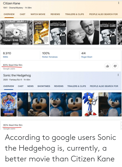 kane: According to google users Sonic the Hedgehog is, currently, a better movie than Citizen Kane