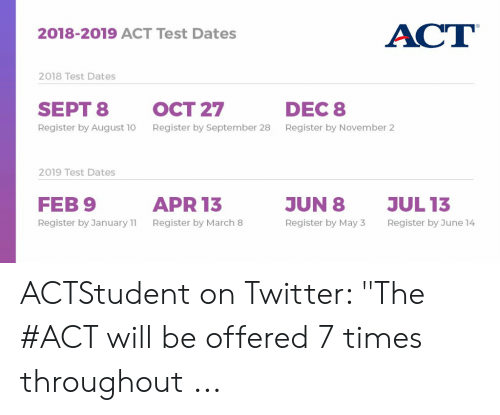 ACT 2018-2019 ACT Test Dates 2018 Test Dates OCT 27 SEPT 8