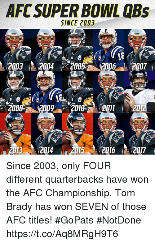 Afc Championship: AFC SUPER BOWL QBs  SINCE 2003  2003 2004 00520062007  09  012011 2012  2013, 2014-2015 206 207  BRON  BRONC Since 2003, only FOUR different quarterbacks have won the AFC Championship.  Tom Brady has won SEVEN of those AFC titles! #GoPats #NotDone https://t.co/Aq8MRgH9T6