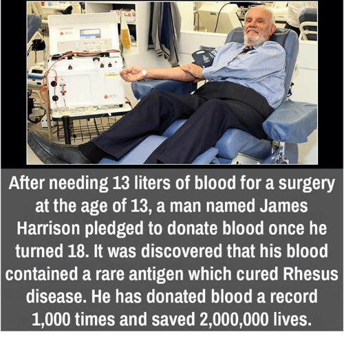 Turning 18: After needing 13 liters of blood for a surgery  at the age of 13, a man named James  Harrison pledged to donate blood once he  turned 18. It was discovered that his blood  contained a rare antigen which cured Rhesus  disease. He has donated blood a record  1,000 times and saved 2,000,000 lives.
