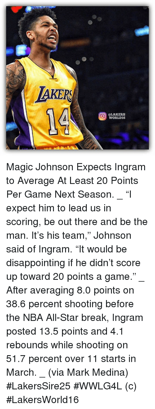 """nba all stars: AKER  O @LAKERS  WORLD16 Magic Johnson Expects Ingram to Average At Least 20 Points Per Game Next Season. _ """"I expect him to lead us in scoring, be out there and be the man. It's his team,"""" Johnson said of Ingram. """"It would be disappointing if he didn't score up toward 20 points a game."""" _ After averaging 8.0 points on 38.6 percent shooting before the NBA All-Star break, Ingram posted 13.5 points and 4.1 rebounds while shooting on 51.7 percent over 11 starts in March. _ (via Mark Medina)  #LakersSire25 #WWLG4L   (c) #LakersWorld16"""