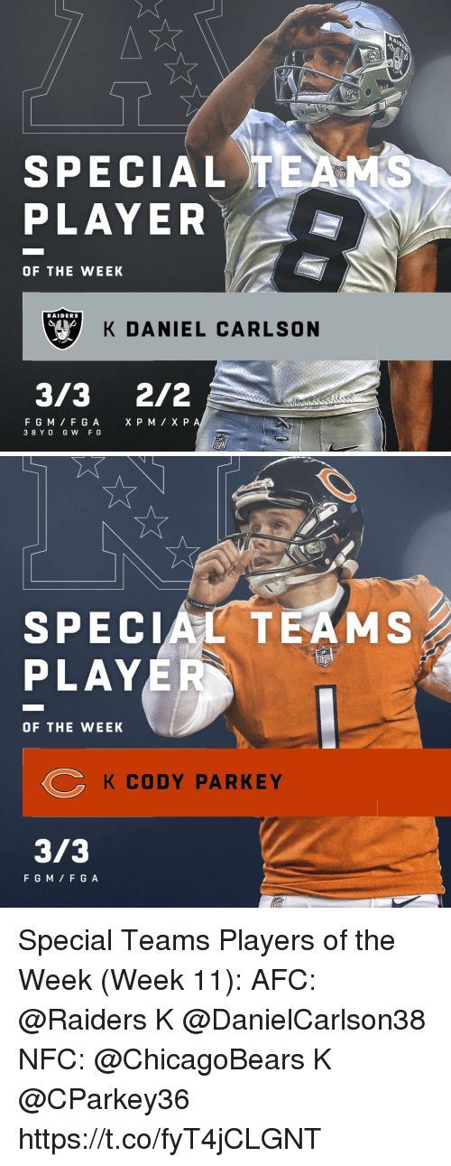 chicagobears: AL  SPECIAL TEAMS  PLAYER  OF THE WEEK  RAIDERS  K DANIEL CARLSON  3/3 2/2  FG M FGA X P M X P A   SPECIAL TEAMS  PLAYER  OF THE WEEK  K CODY PARKEY  3/3  F G M/F G A Special Teams Players of the Week (Week 11):  AFC: @Raiders K @DanielCarlson38  NFC: @ChicagoBears K @CParkey36 https://t.co/fyT4jCLGNT