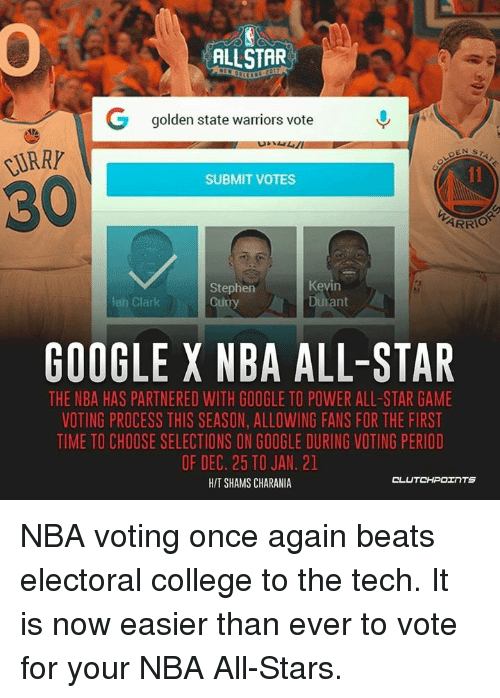 nba all stars: ALLSTAR  golden state warriors vote  URRY  30  SUBMIT VOTES  ARRO  Stephen  Kevin  스!  lan Clark urry  ant  GOOGLE X NBA ALL-STAR  HE NBA HAS PARTNERED WITH GORGLE TO POWER ALL STAR GAME  VOTING PROCESS THIS SEASON, ALLOWING FANS FOR THE FIRST  TIME TO CHOGSE SELECTIONS ON GOUGLE DURING VOTING PERIOD  OF DEC, 2510 JAN, 2  HIT SHAMS CHARANIA  CLUTCHPOINTS NBA voting once again beats electoral college to the tech. It is now easier than ever to vote for your NBA All-Stars.