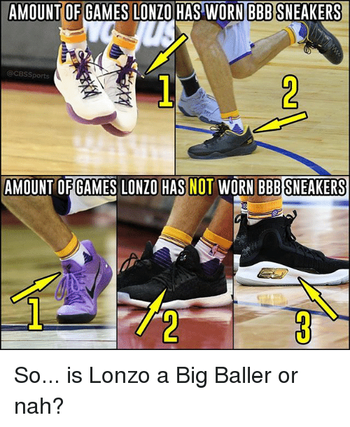 Bbb, Memes, and Sneakers: AMOUNT OF GAMES LONZO HAS WORN BBB SNEAKERS  CBSSports  AMOUNT OF GAMES LONZO HAS NOT WORN BBB SNEAKERS So... is Lonzo a Big Baller or nah?