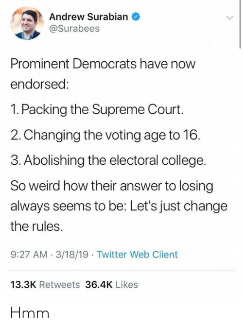 Supreme Court: Andrew Surabian  @Surabees  Prominent Democrats have now  endorsed:  1. Packing the Supreme Court.  2.Changing the voting age to 16.  3. Abolishing the electoral college.  So weird how their answer to losing  always seems to be: Let's just change  the rules  9:27 AM.3/18/19 Twitter Web Client  13.3K Retweets 36.4K Likes Hmm