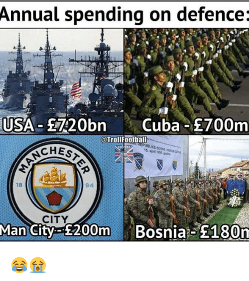 annuale: Annual spending on defence:  USA-2720bn Cuba E700m  Trollfoothall  15. aprl 199a  CHES  94  18  CITY  Mancil £200m Bosnia: 180m 😂😭