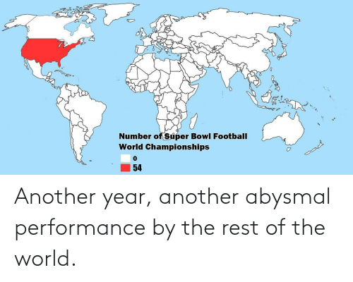 rest: Another year, another abysmal performance by the rest of the world.