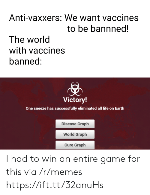 Life, Memes, and Earth: Anti-vaxxers: We want vaccines  to be bannned!  The world  with vaccines  banned:  Victory!  One sneeze has successfully eliminated all life on Earth  Disease Graph  World Graph  Cure Graph I had to win an entire game for this via /r/memes https://ift.tt/32anuHs