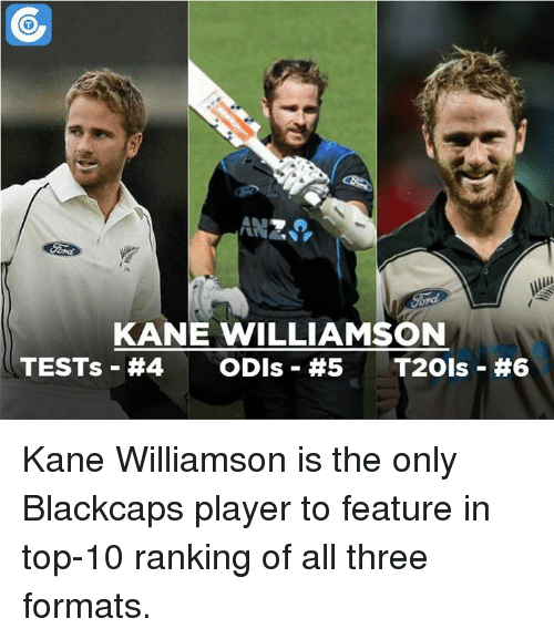 Kane Williamson: ANZ  KANE WILLIAMSON  TESTS #4  ODIs #5  T2Ols Kane Williamson is the only Blackcaps player to feature in top-10 ranking of all three formats.