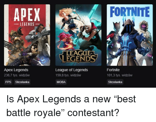 "Battle Royale: APEX  FORTNITE  LEGENDS  AERO  CEAGUE  LEGENDS  Apex Legends  236,7 tys. widzów  FPS Strzelanka  League of Legends  159,8 tys. widzów  MOBA  Fortnite  101,3 tys. widzów  Strzelanka Is Apex Legends a new ""best battle royale""   contestant?"