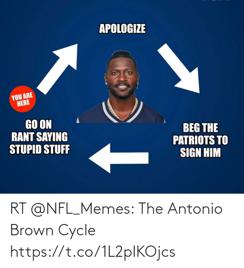 Stupid Stuff: APOLOGIZE  YOU ARE  HERE  GO ON  RANT SAYING  STUPID STUFF  BEG THE  PATRIOTS TO  SIGN HIM RT @NFL_Memes: The Antonio Brown Cycle https://t.co/1L2pIKOjcs