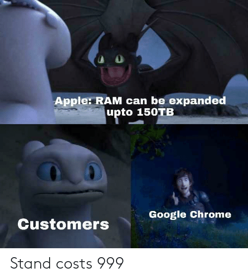 Apple, Chrome, and Google: Apple: RAM can be expanded  upto 150TB  Google Chrome  Customers Stand costs 999