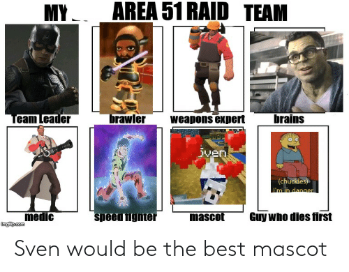 Iven: AREA 51 RAID TEAM  MY  brawler  brains  Team Leader  weapons expert  iven  (chuckles)  I'm in danger  Guy who dies first  speeu ighter  medic  imgfip.com  mascot Sven would be the best mascot