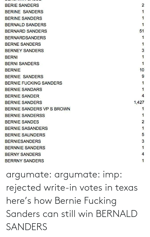 how: argumate: argumate:  imp: rejected write-in votes in texas here's how Bernie Fucking Sanders can still win  BERNALD SANDERS