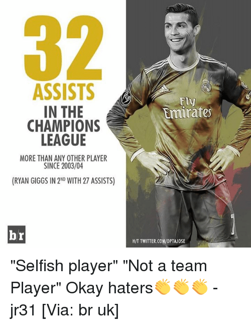 "Giggly: ASSISTS  Fly  IN THE  Emirates  CHAMPIONS  N  LEAGUE  MORE THAN ANY OTHER PLAYER  SINCE 2003/04  (RYAN GIGGS IN 2ND WITH 27 ASSISTS)  br  HIT TWITTER.COM/OPTANOSE ""Selfish player"" ""Not a team Player""  Okay haters👏👏👏  -jr31  [Via: br uk]"