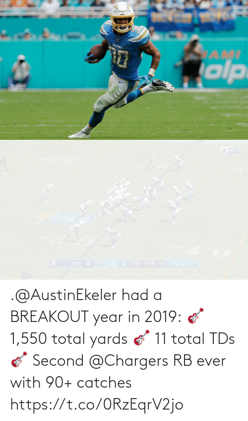Chargers: .@AustinEkeler had a BREAKOUT year in 2019: 🎸 1,550 total yards 🎸 11 total TDs 🎸 Second @Chargers RB ever with 90+ catches https://t.co/0RzEqrV2jo