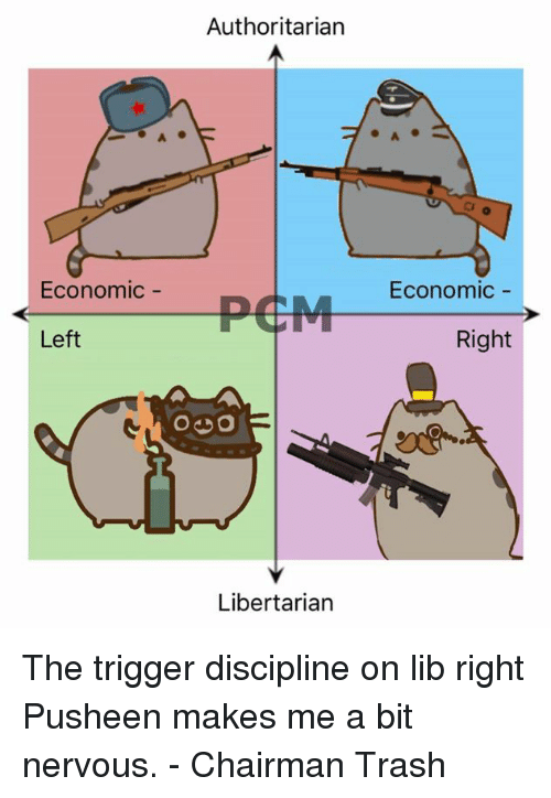Pusheens: Authoritarian  Economic  PEM Economic  Left  Right  O DO  Libertarian The trigger discipline on lib right Pusheen makes me a bit nervous.   - Chairman Trash