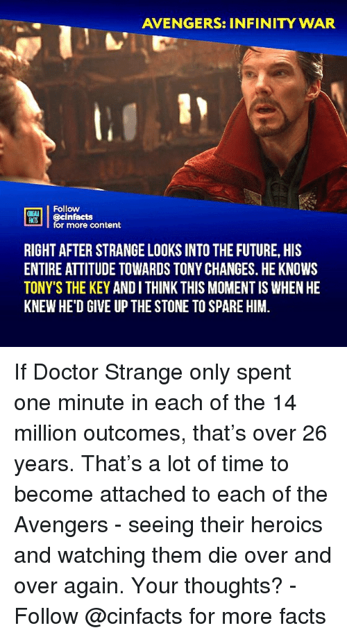 doctor strange: AVENGERS: INFINITY WAR  Follow  ONE  HATS  infacts  r more content  RIGHT AFTER STRANGE LOOKS INTO THE FUTURE, HIS  ENTIRE ATTITUDE TOWARDS TONY CHANGES. HE KNOWS  TONY'S THE KEY ANDI THINK THIS MOMENT IS WHEN HE  KNEW HE'D GIVE UP THE STONE TO SPARE HIM. If Doctor Strange only spent one minute in each of the 14 million outcomes, that's over 26 years. That's a lot of time to become attached to each of the Avengers - seeing their heroics and watching them die over and over again. Your thoughts?⠀ -⠀⠀ Follow @cinfacts for more facts
