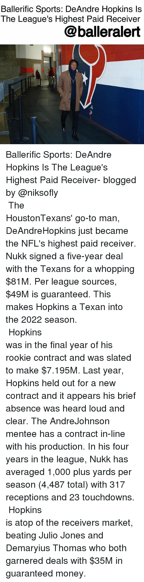 Louding: Ballerific Sports: DeAndre Hopkins ls  The League's Highest Paid Receiver  @balleralert Ballerific Sports: DeAndre Hopkins Is The League's Highest Paid Receiver- blogged by @niksofly ⠀⠀⠀⠀⠀⠀⠀⠀⠀⠀⠀⠀⠀⠀⠀⠀⠀⠀⠀⠀⠀⠀⠀⠀⠀⠀⠀⠀⠀⠀⠀⠀⠀⠀⠀⠀ The HoustonTexans' go-to man, DeAndreHopkins just became the NFL's highest paid receiver. Nukk signed a five-year deal with the Texans for a whopping $81M. Per league sources, $49M is guaranteed. This makes Hopkins a Texan into the 2022 season. ⠀⠀⠀⠀⠀⠀⠀⠀⠀⠀⠀⠀⠀⠀⠀⠀⠀⠀⠀⠀⠀⠀⠀⠀⠀⠀⠀⠀⠀⠀⠀⠀⠀⠀⠀⠀ Hopkins was in the final year of his rookie contract and was slated to make $7.195M. Last year, Hopkins held out for a new contract and it appears his brief absence was heard loud and clear. The AndreJohnson mentee has a contract in-line with his production. In his four years in the league, Nukk has averaged 1,000 plus yards per season (4,487 total) with 317 receptions and 23 touchdowns. ⠀⠀⠀⠀⠀⠀⠀⠀⠀⠀⠀⠀⠀⠀⠀⠀⠀⠀⠀⠀⠀⠀⠀⠀⠀⠀⠀⠀⠀⠀⠀⠀⠀⠀⠀⠀ Hopkins is atop of the receivers market, beating Julio Jones and Demaryius Thomas who both garnered deals with $35M in guaranteed money.