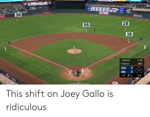 Mlb, Joey, and Usbank: BALLT  usbank  LUS  3B  2B  1B  P: 15  053  Verlander  5. Morrison  HOU 0  MIN 0  2 0out 1-2 This shift on Joey Gallo is ridiculous