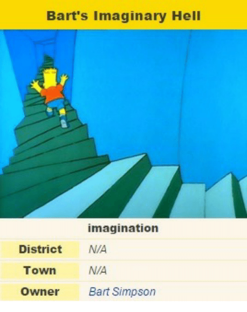 Bart Simpson, Bart, and Hell: Bart's Imaginary Hell  imagination  District N/A  Town NA  Owner Bart Simpson  N/A