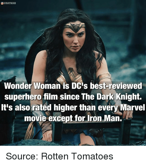 Rotten Tomatoes: @BATMAN  Wonder Woman is DC's best-reviewed  superhero film since The Dark Knight.  It's also rated higher than every Marvel  movie except for Iron Man. Source: Rotten Tomatoes