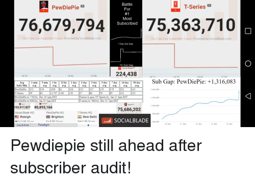 t series subscriber count