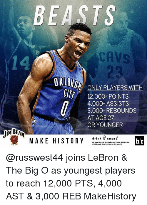 big o: BEASTS  OKLAHON ONLY PLAYERS WITH  12,000+ POINTS  4,000+ ASSISTS  3,000+ REBOUNDS  AT AGE 27  OR YOUNGER  drink  B  smart  MAKE HISTORY  br  Jan Beans Kente  2016 James B. eas DlstilllRE Co., Clermont, KY. @russwest44 joins LeBron & The Big O as youngest players to reach 12,000 PTS, 4,000 AST & 3,000 REB MakeHistory