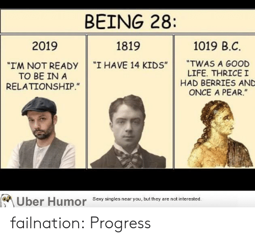 "In a Relationship: BEING 28:  1019 B.C  2019  1819  ""TWAS A GOOD  LIFE. THRICEI  HAD BERRIES AND  ONCE A PEAR.""  ""I HAVE 14 KIDS""  ""I'M NOT READY  TO BE IN A  RELATIONSHIP.""  Uber Humor  Sexy singles near you, but they are not interested. failnation:  Progress"