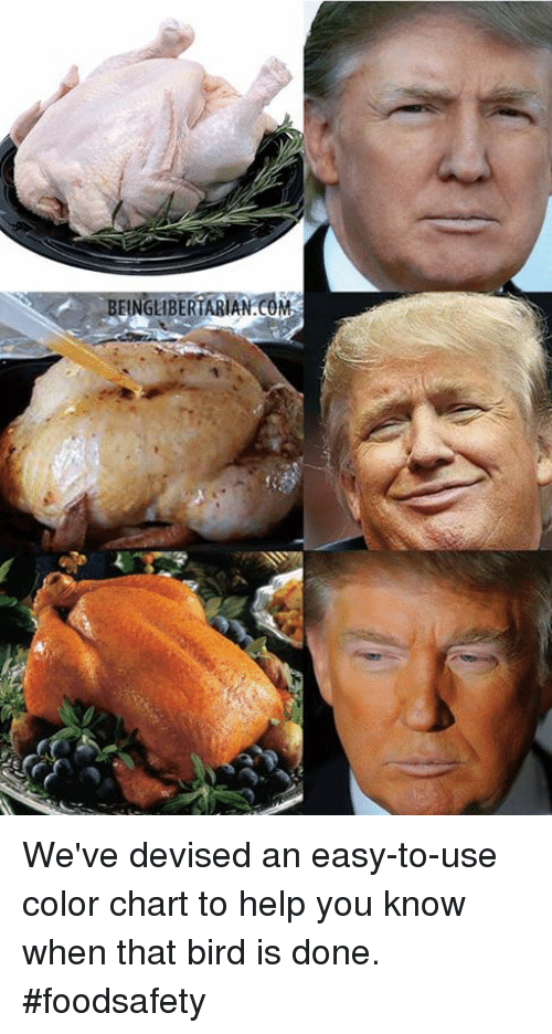 Memes, Charts, and 🤖: BEING HBERTARIAN.COM We've devised an easy-to-use color chart to help you know when that bird is done. #foodsafety