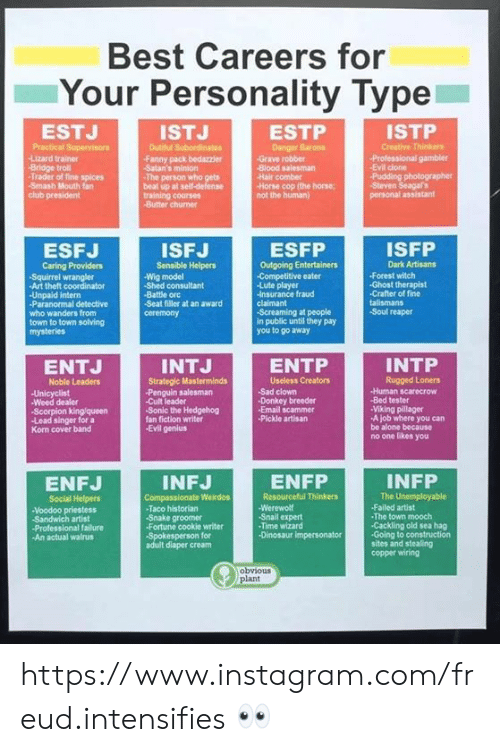Best Careers for Your Personality Type ESTJ ISTJ ESTP ISTP
