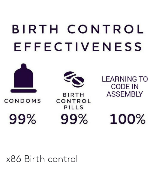 condoms: BIRTH CONTROL  EFFECTIVENESS  LEARNING TO  CODE IN  ASSEMBLY  BIRTH  CONDOMS  CONTROL  PILLS  100%  99%  99% x86 Birth control