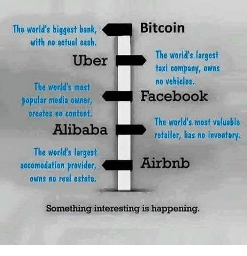 Facebook, Memes, and Uber: Bitcoin  The world's biggest bank  with no actual cash.  The world's largest  taxi company, owns  no vehicles.  Uber  The World's most  popular media owner,  reates no content  Facebook  The world's most valuable  retailer, has no inventory.  Alibaba  The world's largest  accomodation provider,  owns no real estate.  Airbnb  Something interesting is happening.