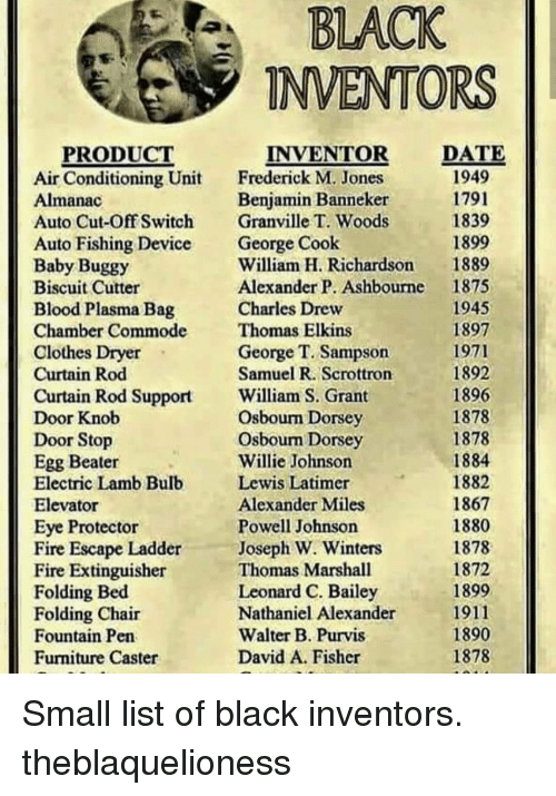 Clothes Fire And Memes Black Inventors Product Inventor Date 1949 1791 1839 1899