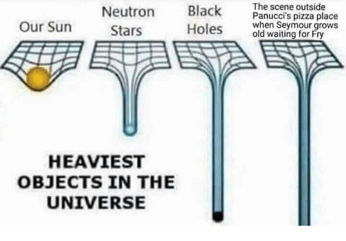 Heaviest Objects In The Universe: Black  The scene outside  Neutron  Stars  Panucci's pizza place  when Seymour grows  old waiting for Fry  Our Sun  HEAVIEST  OBJECTS IN THE  UNIVERSE