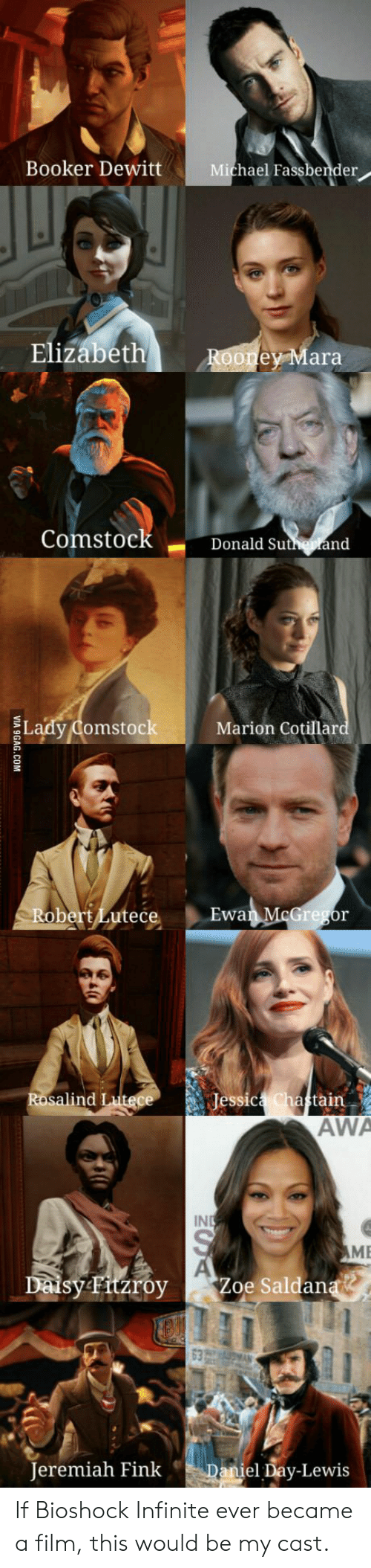 jeremiah: Booker Dewitt Michael Fassbender  Elizabeth  ey Mara  Comstock Donald Suand  Lady(Omstock  Marion Cotillar  Robert Lutece Ewa McGregor  Jessic  tain  AWA  IND  ME  Fitzroy Zoe Saldan  63  Jeremiah Fink  Daniel Day-Lewis If Bioshock Infinite ever became a film, this would be my cast.