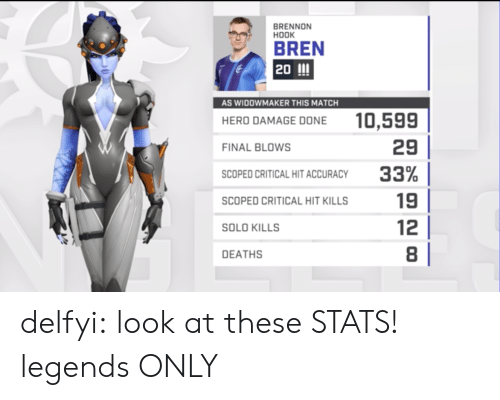 Tumblr, Blog, and Match: BRENNON  HOOK  BREN  20 !!!  AS WIDOWMAKER THIS MATCH  10,599  29  HERO DAMAGE DONE  FINAL BLOwS  33%  SCOPED CRITICAL HIT ACCURACY  19  SCOPED CRITICAL HIT KILLS  12  SOLO KILLS  8  DEATHS delfyi:  look at these STATS! legends ONLY