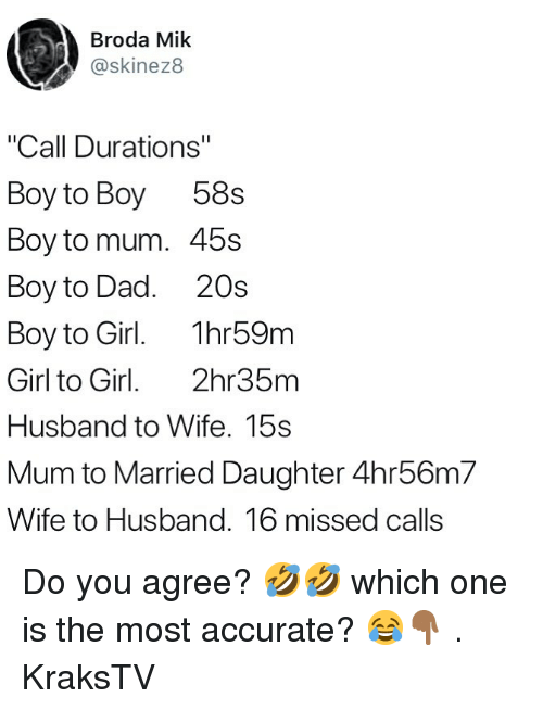 "Missed Calls: Broda Mik  @skinez8  ""Call Durations""  Boy to Boy 58s  Boy to mum. 45s  Boy to Dad. 20s  Boy to Girl. 1hr59m  Girl to Girl 2hr35m  Husband to Wife. 15s  Mum to Married Daughter 4hr56m7  Wife to Husband. 16 missed calls Do you agree? 🤣🤣 which one is the most accurate? 😂👇🏾 . KraksTV"