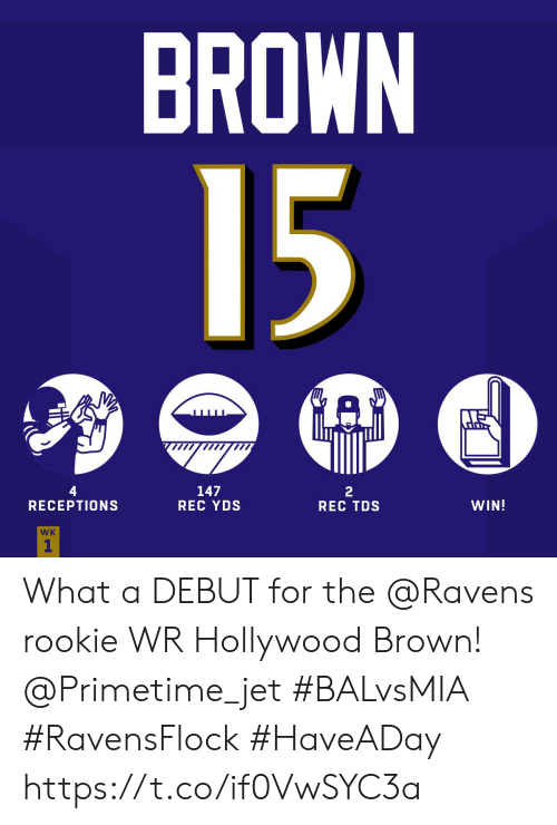 hollywood: BROWN  15  GAP  4  RECEPTIONS  147  REC YDS  2  REC TDS  WIN!  WK  1 What a DEBUT for the @Ravens rookie WR Hollywood Brown! @Primetime_jet  #BALvsMIA #RavensFlock #HaveADay https://t.co/if0VwSYC3a