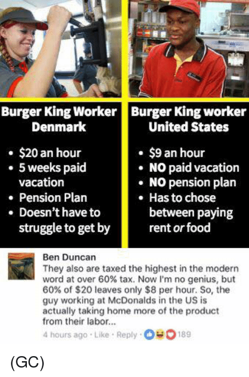 Hourse: Burger King WorkerBurger King worker  Denmark  United States  . $20 an hour  $9 an hour  NO paid vacation  5 weeks paid  vacation  . NO pension plan  Pension Plan  Has to chose  between paying  . Doesn't have to  struggle to get by  rent or food  Ben Duncan  They also are taxed the highest in the modern  word at over 60% tax. Now I'm no genius, but  60% of $20 leaves only $8 per hour. So, the  guy working at McDonalds in the US is  actually taking home more of the product  from their labor...  4 hours ago Like Reply 00189 (GC)