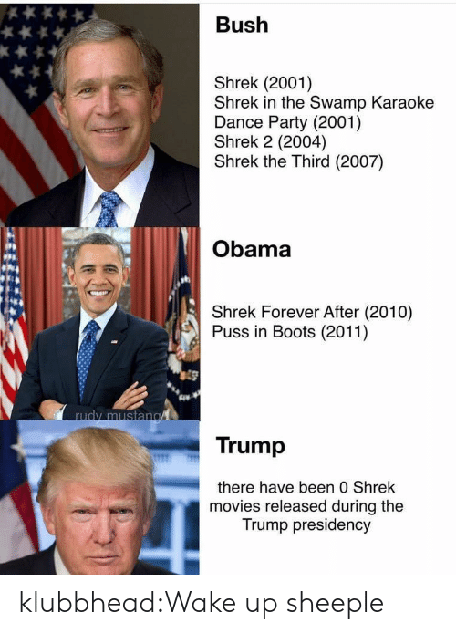 Movies, Obama, and Party: Bush  Shrek (2001)  Shrek in the Swamp Karaoke  Dance Party (2001)  Shrek 2 (2004)  Shrek the Third (2007)  Obama  Shrek Forever After (2010)  Puss in Boots (2011)  rudy mustan  Trump  there have been 0 Shrek  movies released during the  Trump presidency klubbhead:Wake up sheeple