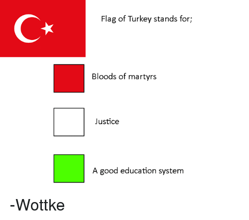 Turkeyism: C*  Flag of Turkey stands for;  Bloods of martyrs  Justice  A good education system -Wottke