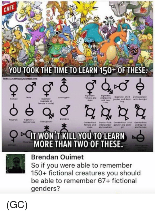 Genderism: CAFE  YOU TOOK THE TIME TO LEARN 150+ OF THESE  and nev gender and dewith  boy  IT WON'T KILL YOUTO LEARN  MORE THAN TWO OF THESE  Brendan Ouimet  So if you were able to remember  150+ fictional creatures you should  be able to remember 67+ fictional  genders? (GC)