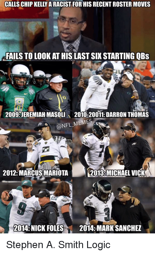 Fail, Football, and Logic: CALLSCHIP KELLY ARACIST FOR HIS RECENTROSTER MOVES  FAILS TOL00KATHISLAST SIX STARTING OBs  2009 JEREMIAH MASOLI  2010-20011: DARRON THOMAS  @NFL MEMES  2012 MARCUS MARIOTA  2013 MICHAEL VICK  2014: NICK FOLES 2014: MARK SANCHEZ Stephen A. Smith Logic