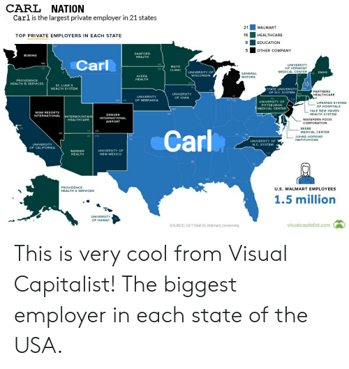 Food, Walmart, and Boeing: CARL NATION  Carlis the largest private employer in 21 states  21  WALMART  16  HEALTHCARE  TOP PRIVATE EMPLOYERS IN EACH STATE  8  EDUCATION  MT  5  OTHER COMPANY  SANFORD  BOEING  HEALTH  Carl  WA  ND  UNIVERSITY  OF VERMONT  MAYO  OR  SD  CLINIC  UNIVERSITY OF  WISCONSIN  MEDICAL CENTER  ID  ME EMHS  GENERAL  AVERA  MOTORS  HEALTH  PROVIDENCE  MN  HEALTH & SERVICES  ST.LUKE'S  IA  NH  HEALTH SYSTEM  STATE UNIVERSITY  WI  OF N.Y. SYSTEMMA  PARTNERS  UNIVERSITY  HEALTHCARE  IL  MI  UNIVERSITY  OF IOWA  CT  PA  NY  WY NE  OF NEBRASKA  IN OH  UNIVERSITY OF  LIFESPAN SYSTEM  PITTSBURGH  NJ  MEDICAL CENTER  OF HOSPITALS  MO  YALE NEW HAVEN  MGM RESORTS  HEALTH SYSTEM  KS  MD  DENVER  INTERNATIONAL  AIRPORT  INTERNATIONAL  INTERMOUNTAIN  HEALTHCARE  wV  WAKEFERN FOOD  CORPORATION  CA  BEEBE  UT  CO  Carl  MEDICAL CENTER  NV  KY  VA  OK  AZ NM  JOHNS HOPKINS  INSTITUTIONS  TN  TX  UNIVERSITY OF  UNIVERSITY  N.C. SYSTEM  OF CALIFORNIA  UNIVERSITY OF  BANNER  NC  HEALTH  NEW MEXICO  AR  AL  GA  MS  LA  PROVIDENCE  U.S. WALMART EMPLOYEES  HEALTH & SERVICES  1.5 million  FL  AK  UNIVERSITY  HI  OF HAWAIl  visualcapitalist.com  SOURCE: 24/7 Wall St, Walmart, Governing This is very cool from Visual Capitalist! The biggest employer in each state of the USA.