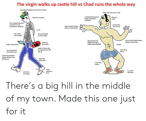 Girls Getting: castle hill vs Chad runs the whole way  dn  The virgin walks  slip, slopped slapped to protect from sunburn  doesn't slip, slop, slap or wrap  no headache because he  listens to  aversion to sunshine  dosent need liquid  music  confidence  has a headache because  he drank to much  bronzed skin  dosen't need to bring a  boosting his confidence  from sun tan  phone or water bottle  no tan  has to take  lots of breaks  too out of breath  to say hi to girls  say hi to all the ladies always  tags himself in the  background of girls  getting a second look  iphone to  selfies under #castlehill  take selfies  needs a water bottle  six pack  needs to call an uber  wears footy  from iphone from half  has to take photo  from half way up.  shorts  way up  dosent tag #castlehill  because photo is from  half way up  jeans hide  skinny legs  never skips  leg day  wears  to cool for  expensive  shoe laces  shoe laces  sport  wears boat shoes  are undone There's a big hill in the middle of my town. Made this one just for it