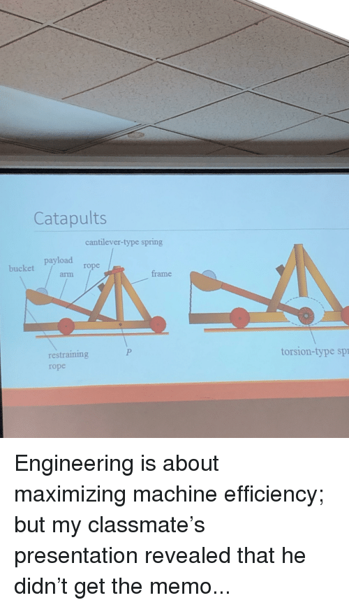 Catapults Cantilever Type Spring Payload Rope Arm Frame Torsion Type